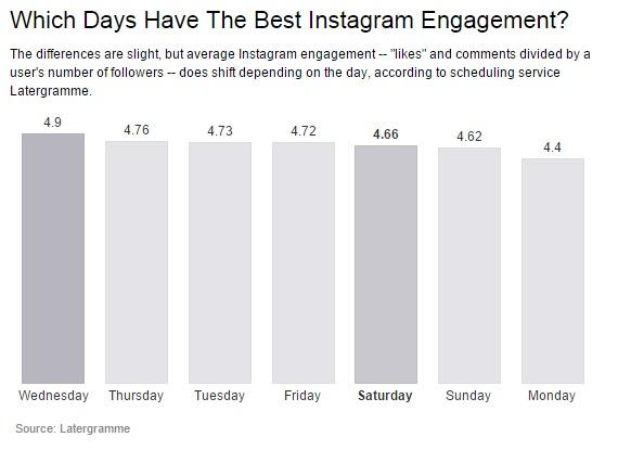 a small graph